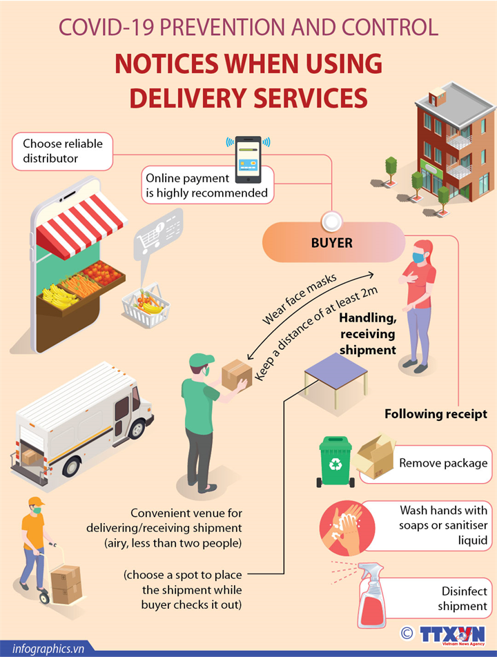 COVID-19 prevention and control: Notice when using delivery services