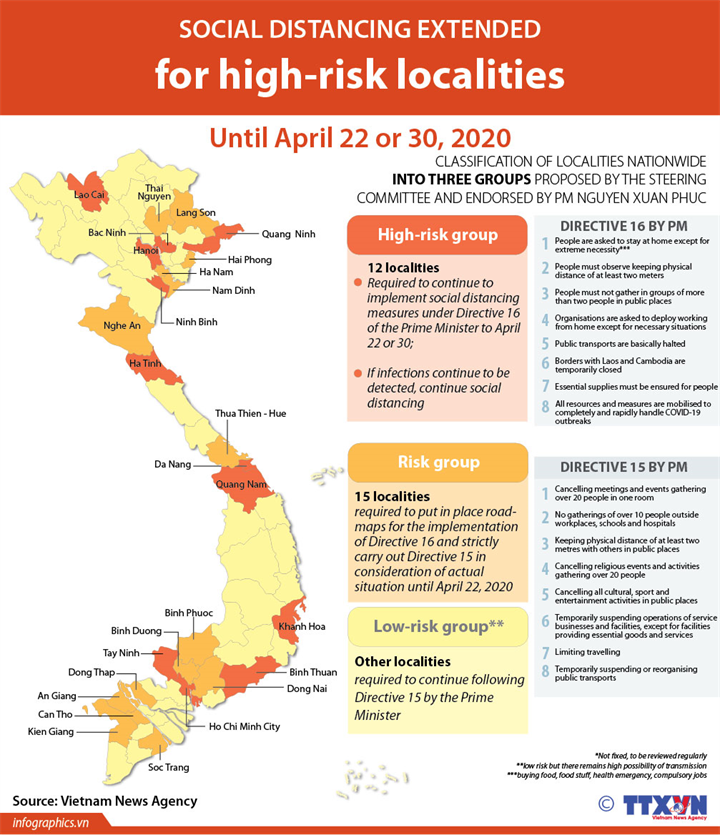 Social distancing extended for high-risk localities