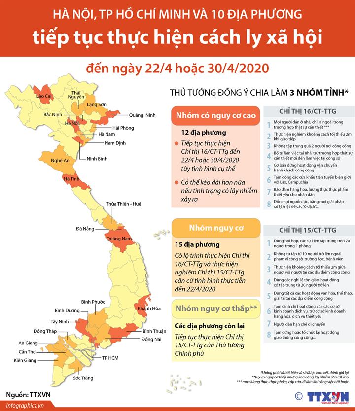 Hà Nội, TP Hồ Chí Minh và 10 địa phương tiếp tục thực hiện cách ly xã hội đến ngày 22/4 hoặc 30/4