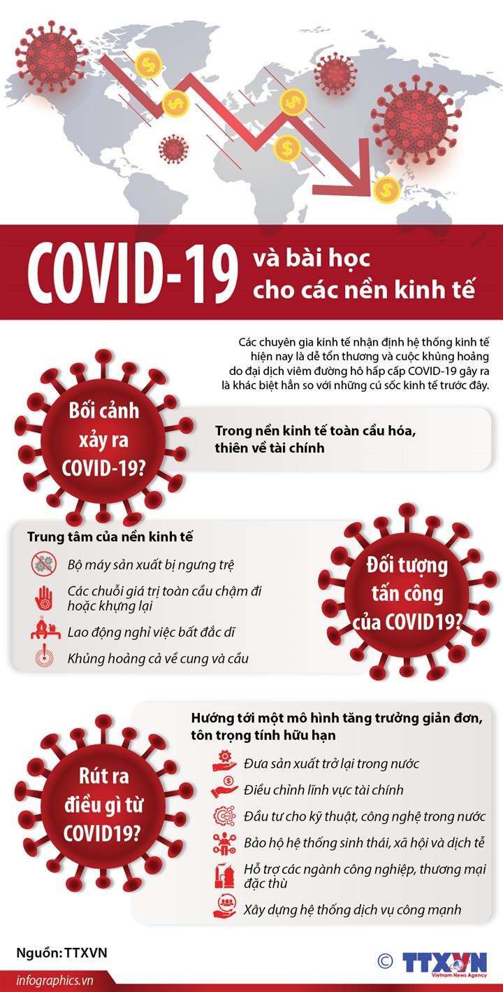 COVID-19 và bài học cho các nền kinh tế