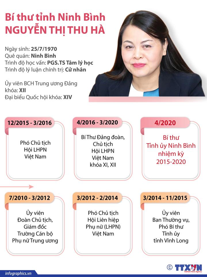 Bí thư tỉnh Ninh Bình Nguyễn Thị Thu Hà