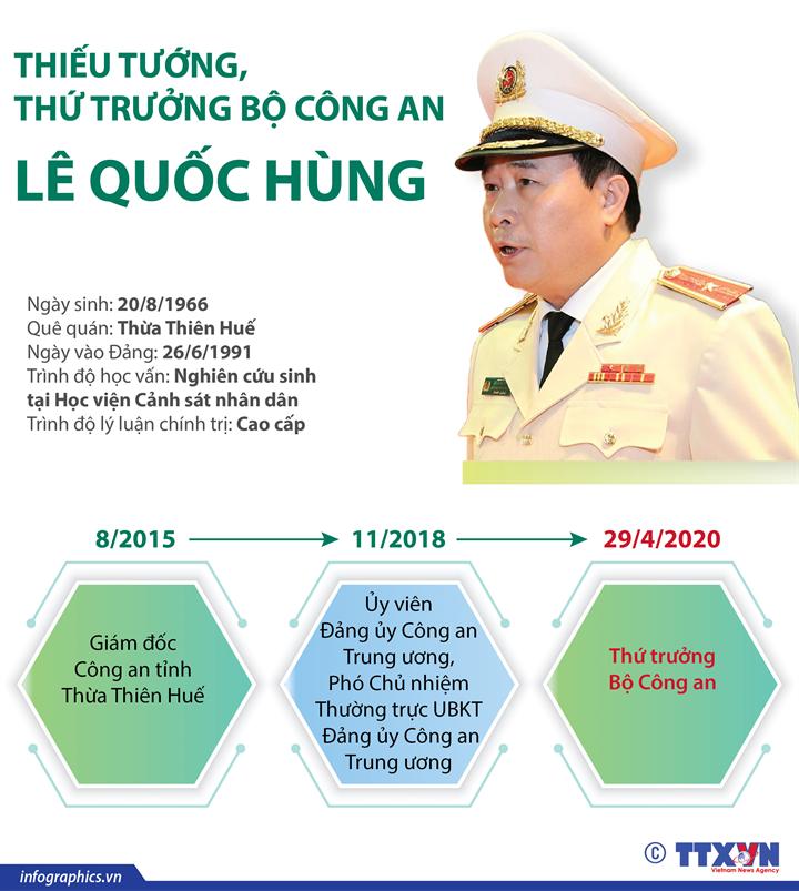 Thiếu tướng, Thứ trưởng Bộ Công an Lê Quốc Hùng