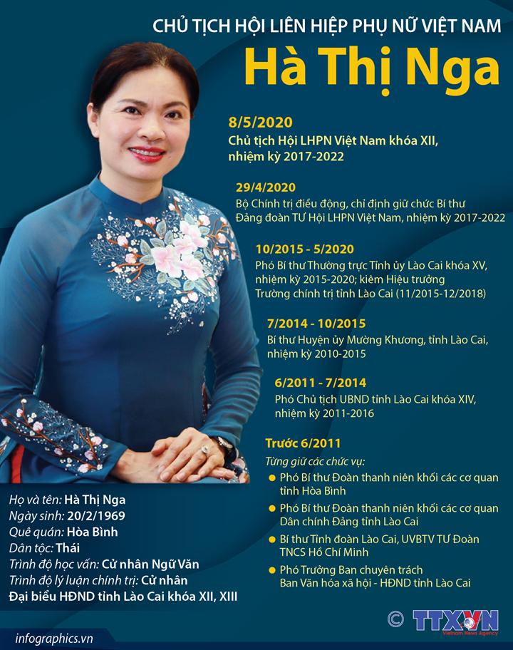 Chủ tịch Hội Liên hiệp Phụ nữ Việt Nam Hà Thị Nga