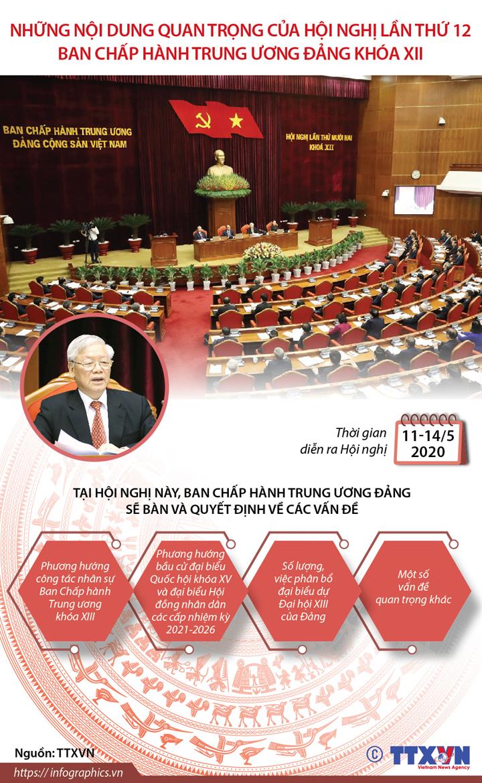 Những nội dung quan trọng của Hội nghị lần thứ 12 Ban Chấp hành Trung ương Đảng khóa XII