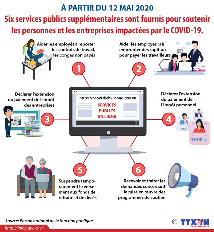 Six nouveaux services publics pour soutenir les habitants et entreprises impactés par le COVID-19