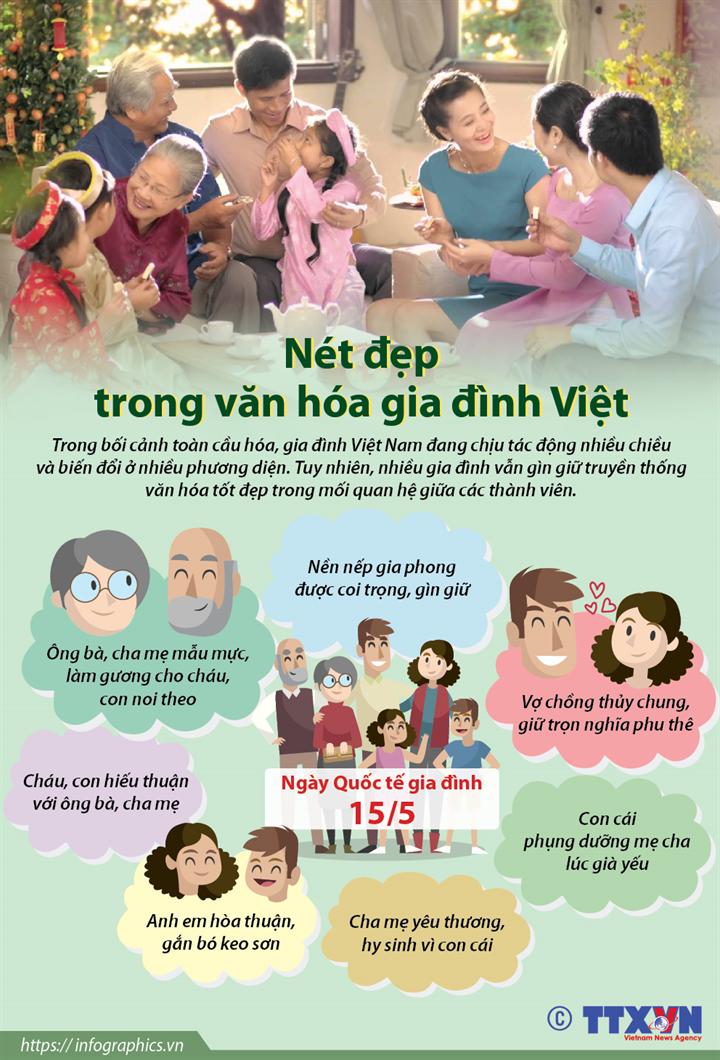 Nét đẹp trong văn hóa gia đình Việt