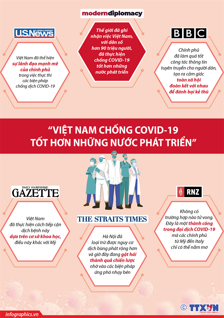 """""""Việt Nam chống COVID-19 tốt hơn những nước phát triển"""""""