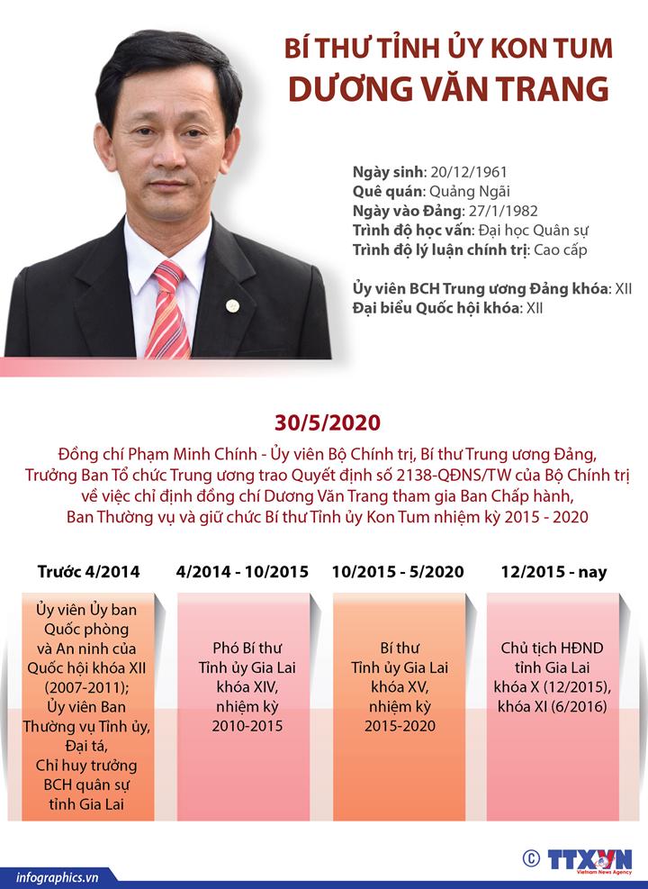 Bí thư Tỉnh ủy Kon Tum Dương Văn Trang