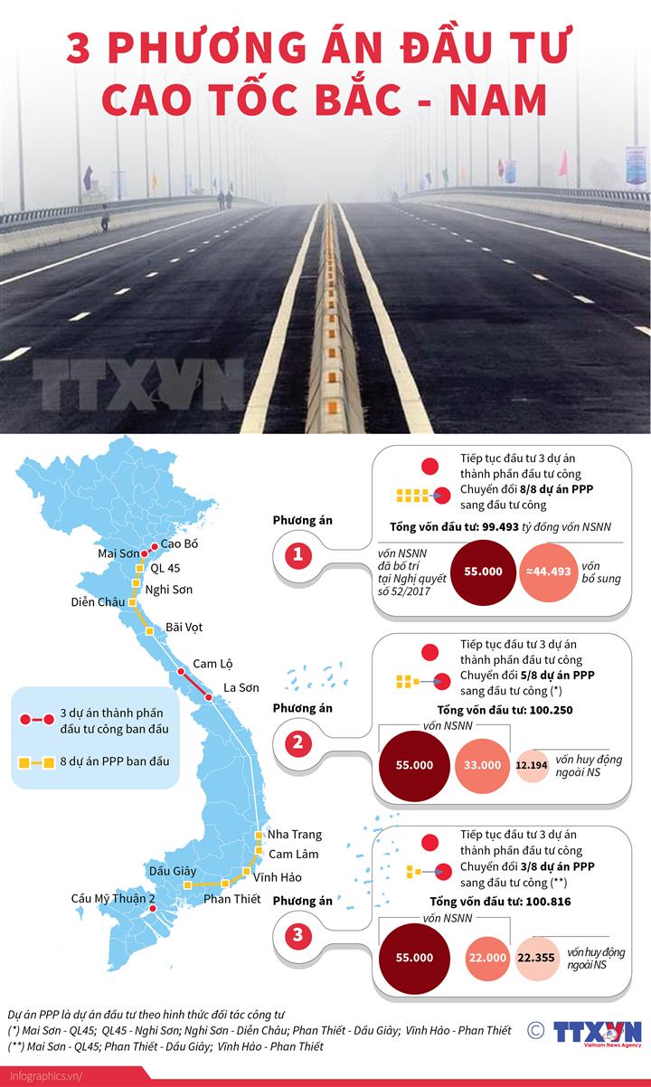 3 phương án đầu tư cao tốc Bắc - Nam
