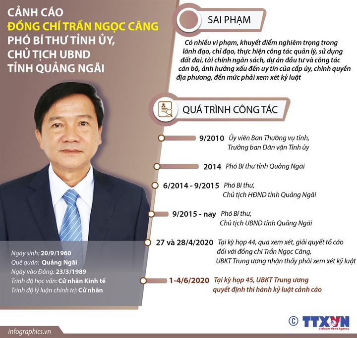 Cảnh cáo đồng chí Trần Ngọc Căng, Phó Bí thư Tỉnh ủy, Chủ tịch UBND tỉnh Quảng Ngãi