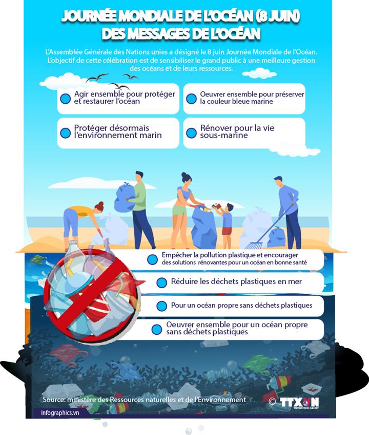Journée mondiale de l'océan : des messages de l'océan