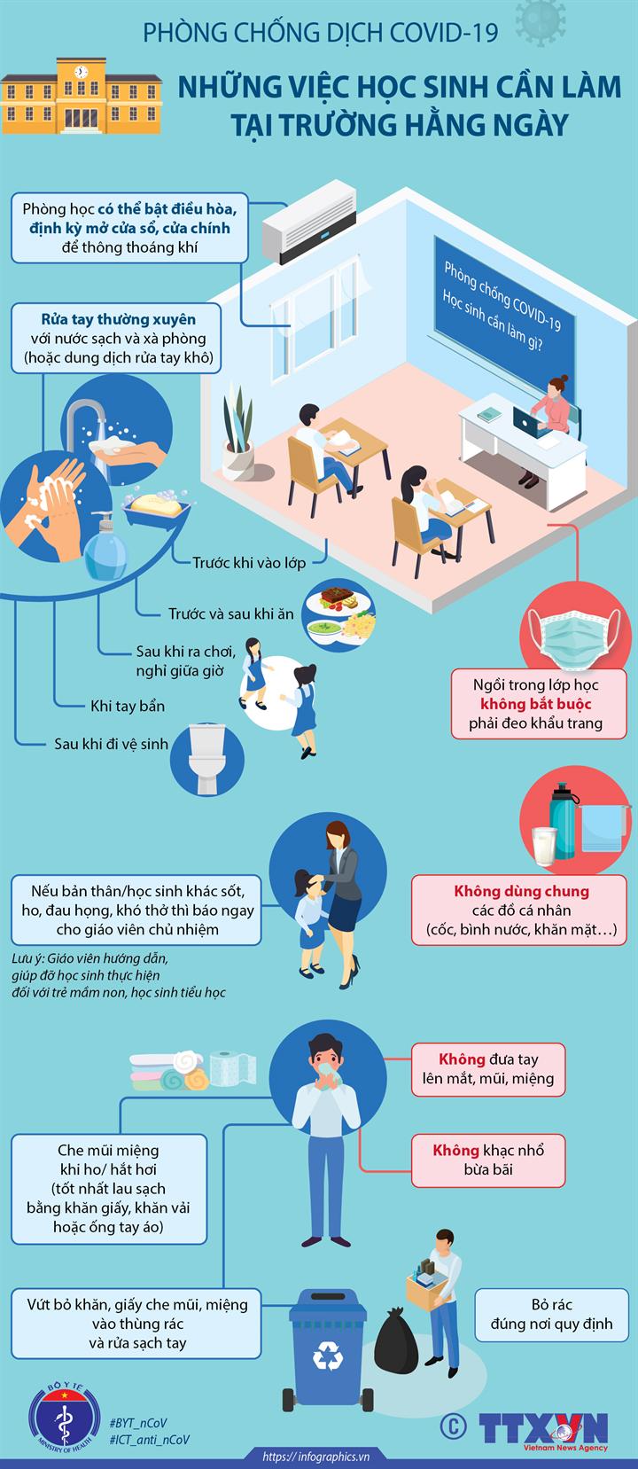 Phòng chống dịch COVID-19: Những việc học sinh cần làm tại trường hằng ngày