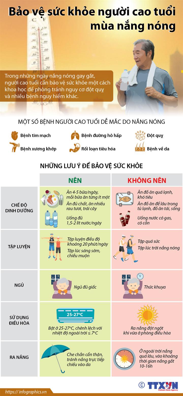 Bảo vệ sức khỏe người cao tuổi mùa nắng nóng