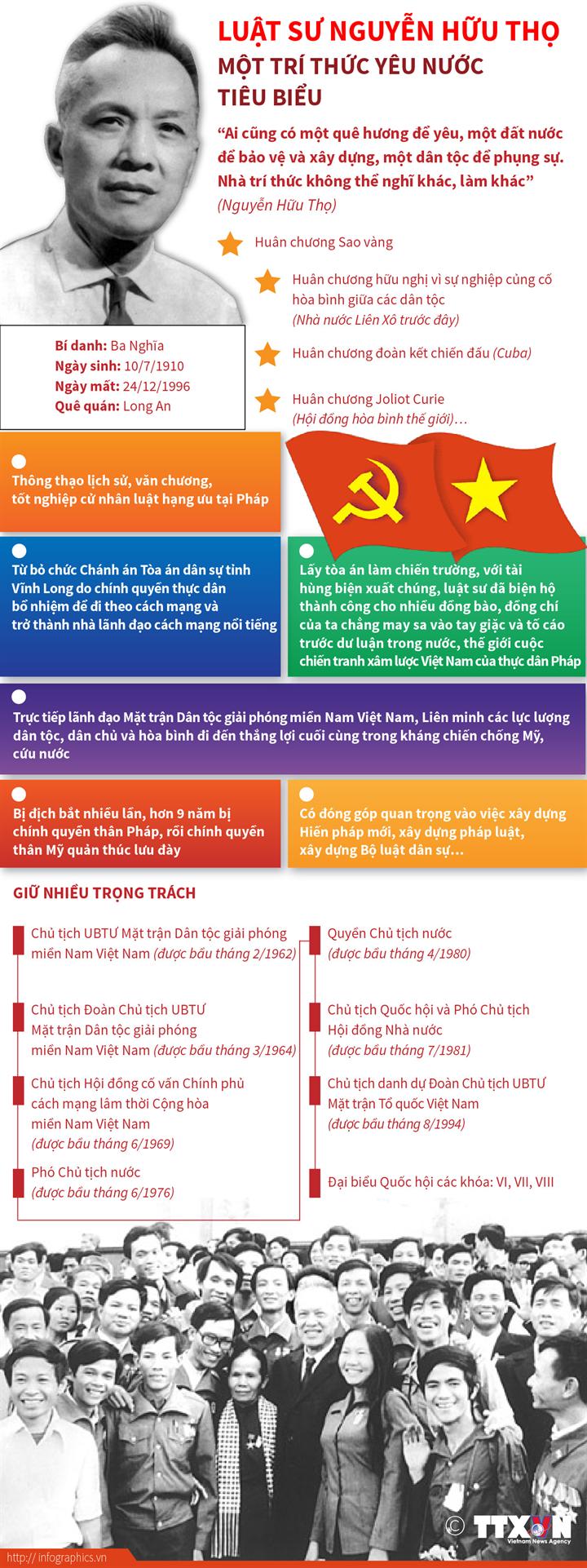 Luật sư Nguyễn Hữu Thọ: Một trí thức yêu nước tiêu biểu