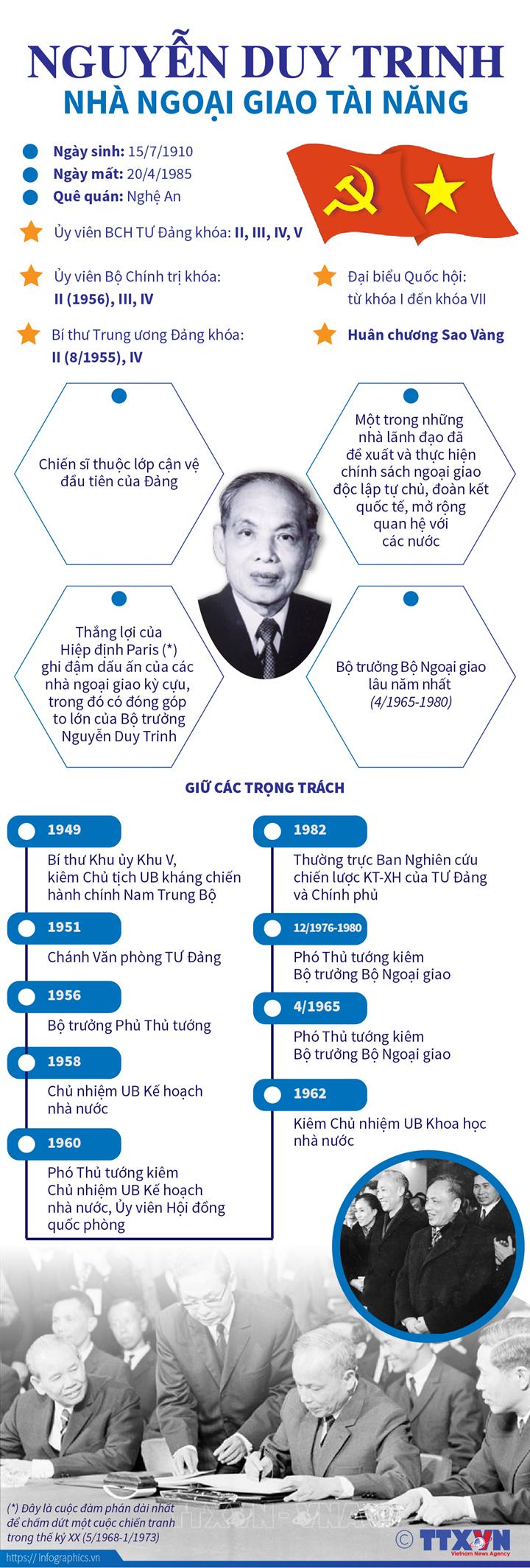 Nguyễn Duy Trinh: Nhà ngoại giao tài năng