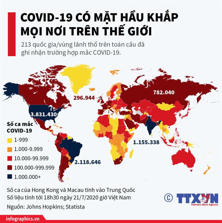 COVID-19 có mặt hầu khắp mọi nơi trên thế giới
