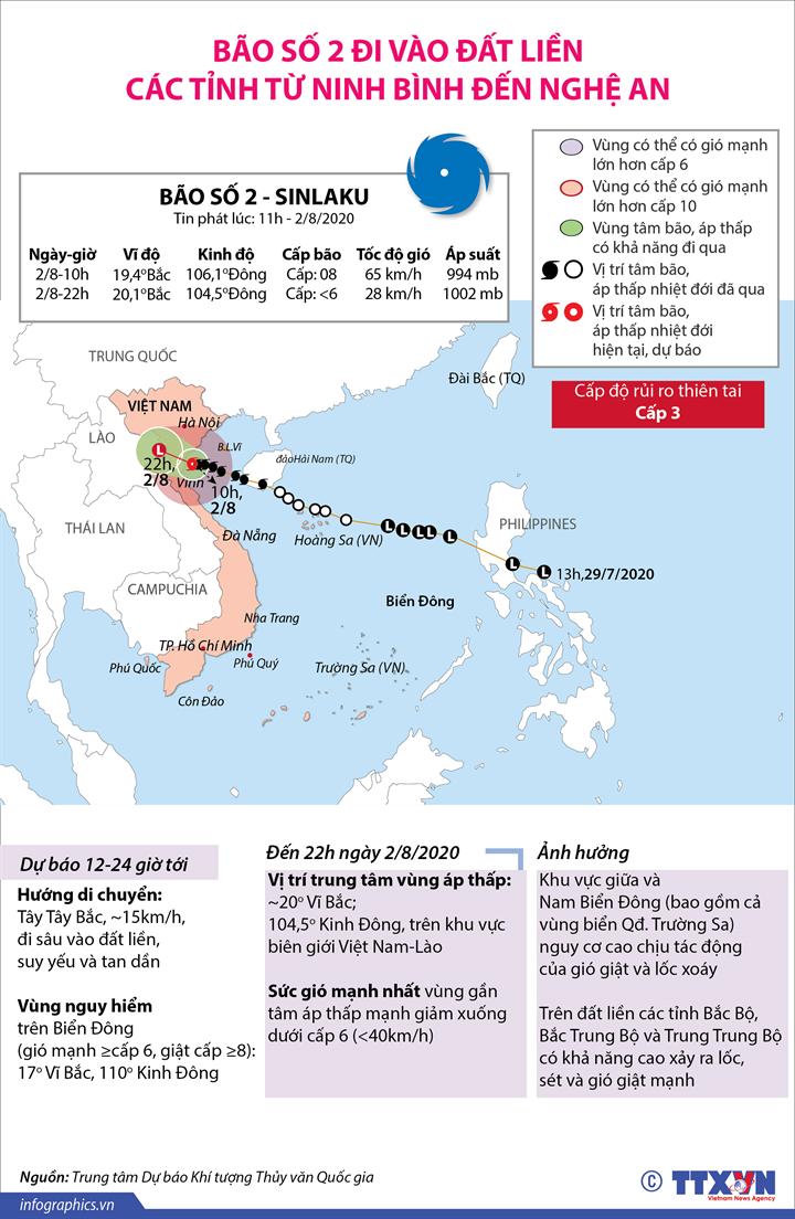 Bão số 2 đi vào đất liền các tỉnh từ Ninh Bình đến Nghệ An