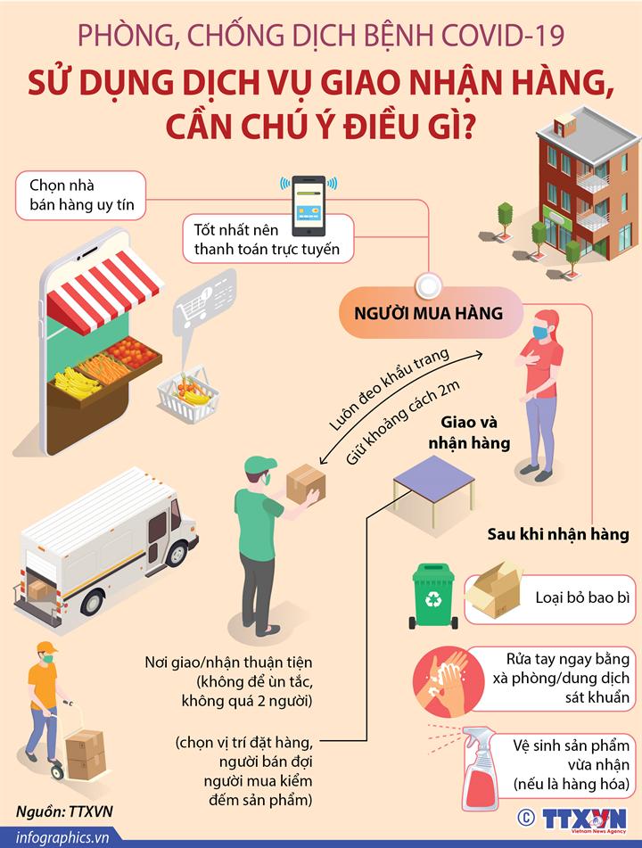 Phòng chống COVID-19: Sử dụng dịch vụ giao nhận hàng, cần chú ý điều gì?