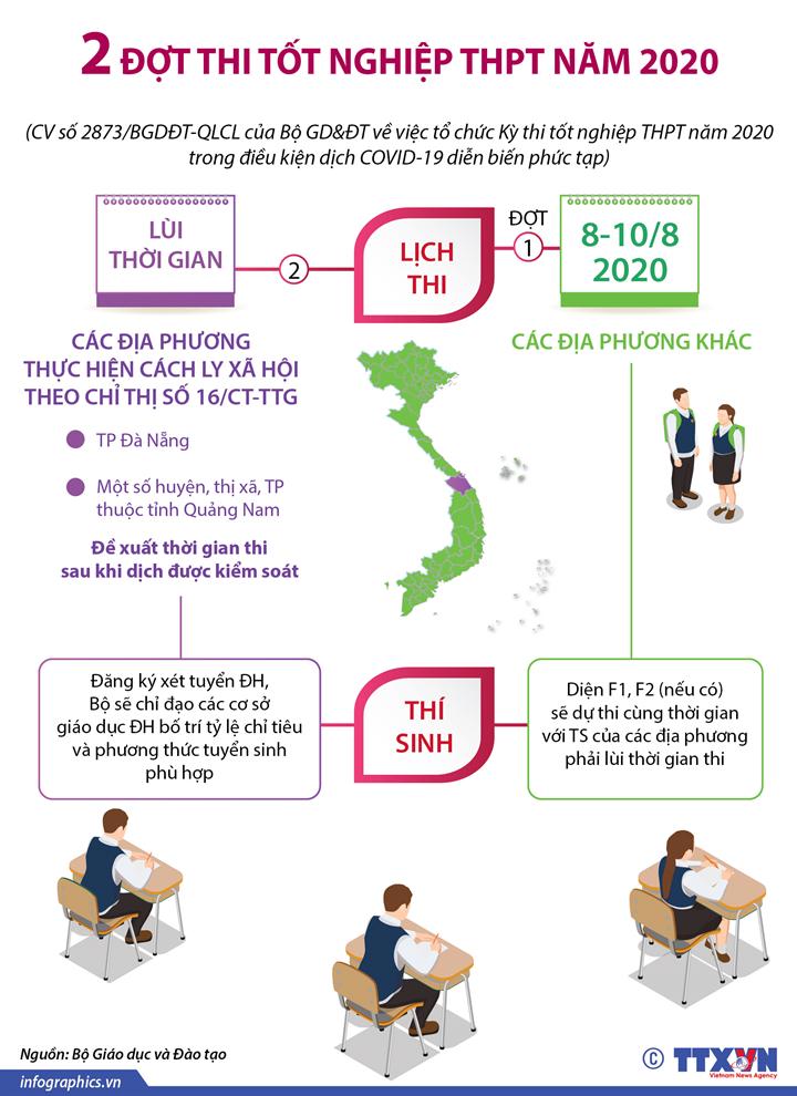 2 đợt thi tốt nghiệp THPT năm 2020
