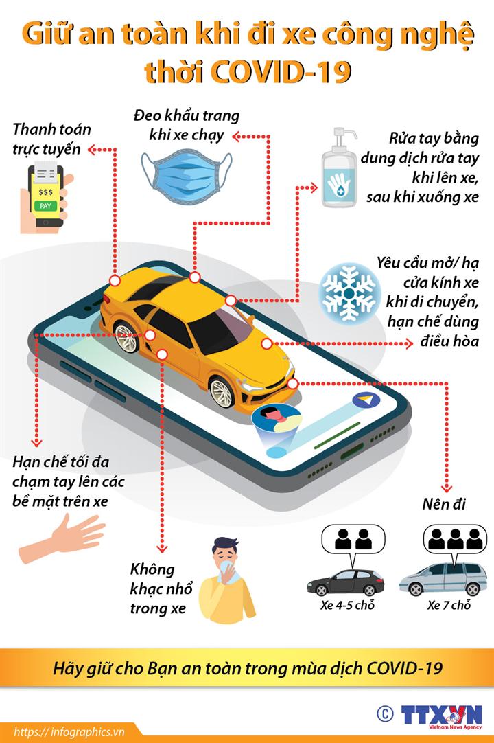 Giữ an toàn khi đi xe công nghệ thời COVID-19