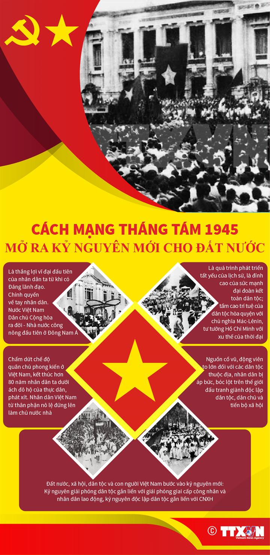 Cách mạng Tháng Tám 1945: Mở ra kỷ nguyên mới cho đất nước