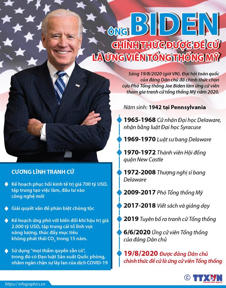 Ông Biden chính thức được đề cử là ứng viên Tổng thống Mỹ