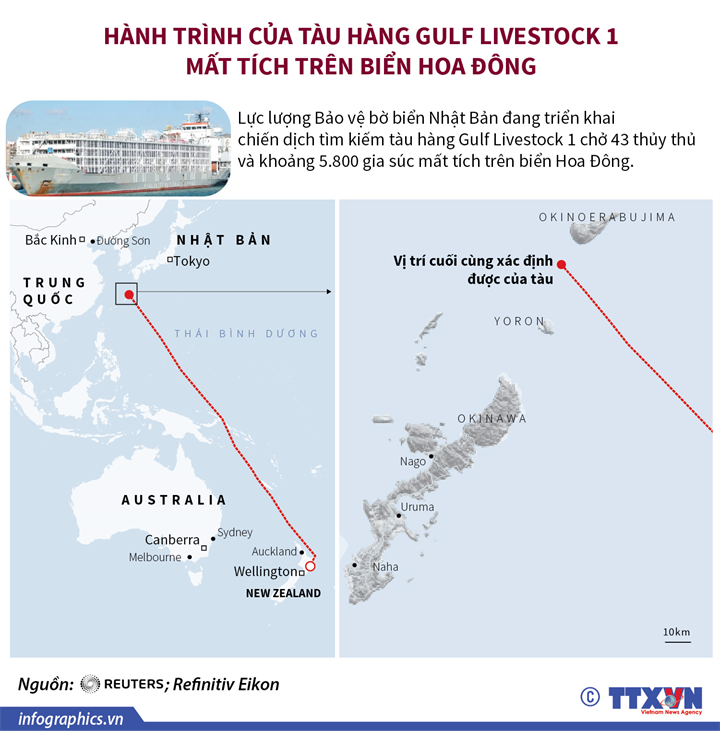 Hành trình của tàu hàng Gulf Livestock 1 mất tích trên biển Hoa Đông
