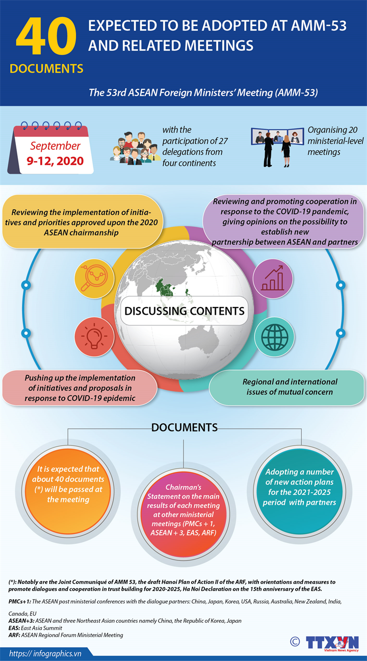 40 documents expected to be adopted at AMM-53