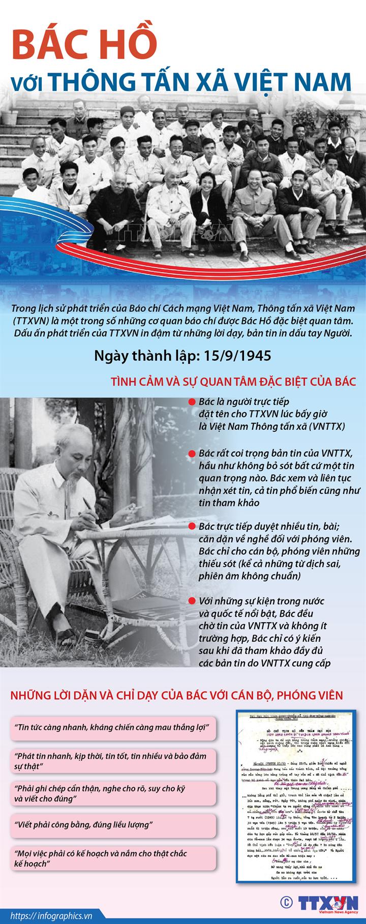 Bác Hồ với Thông tấn xã Việt Nam