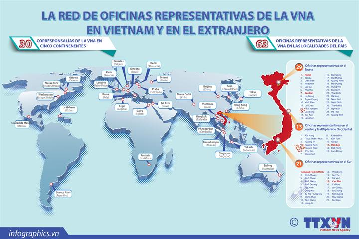 La red de oficinas representativas de la VNA en el país y en el extranjero