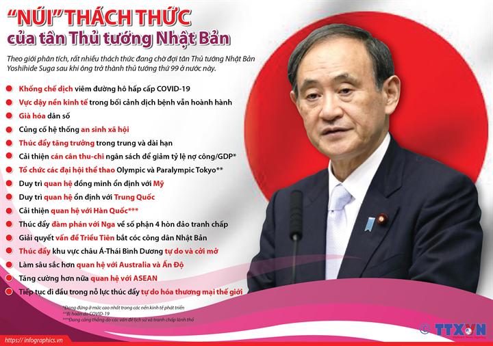 """""""Núi"""" thách thức của tân Thủ tướng Nhật Bản"""