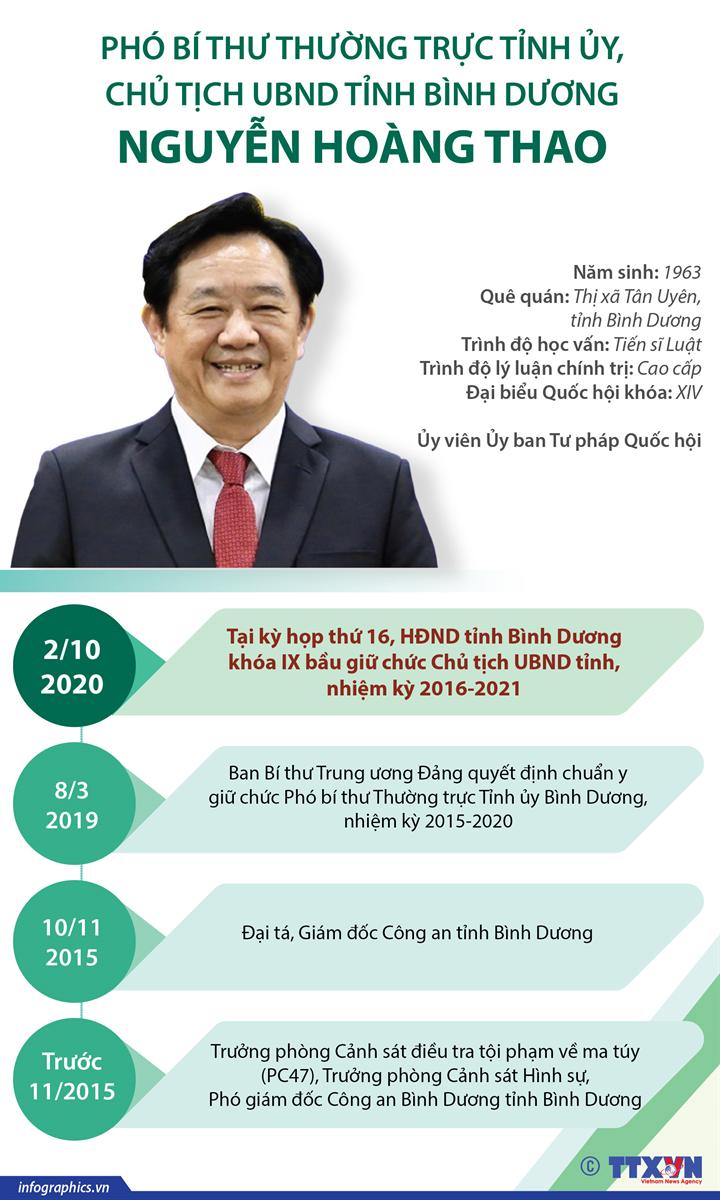 Phó Bí thư Thường trực Tỉnh ủy, Chủ tịch UBND tỉnh Bình Dương Nguyễn Hoàng Thao