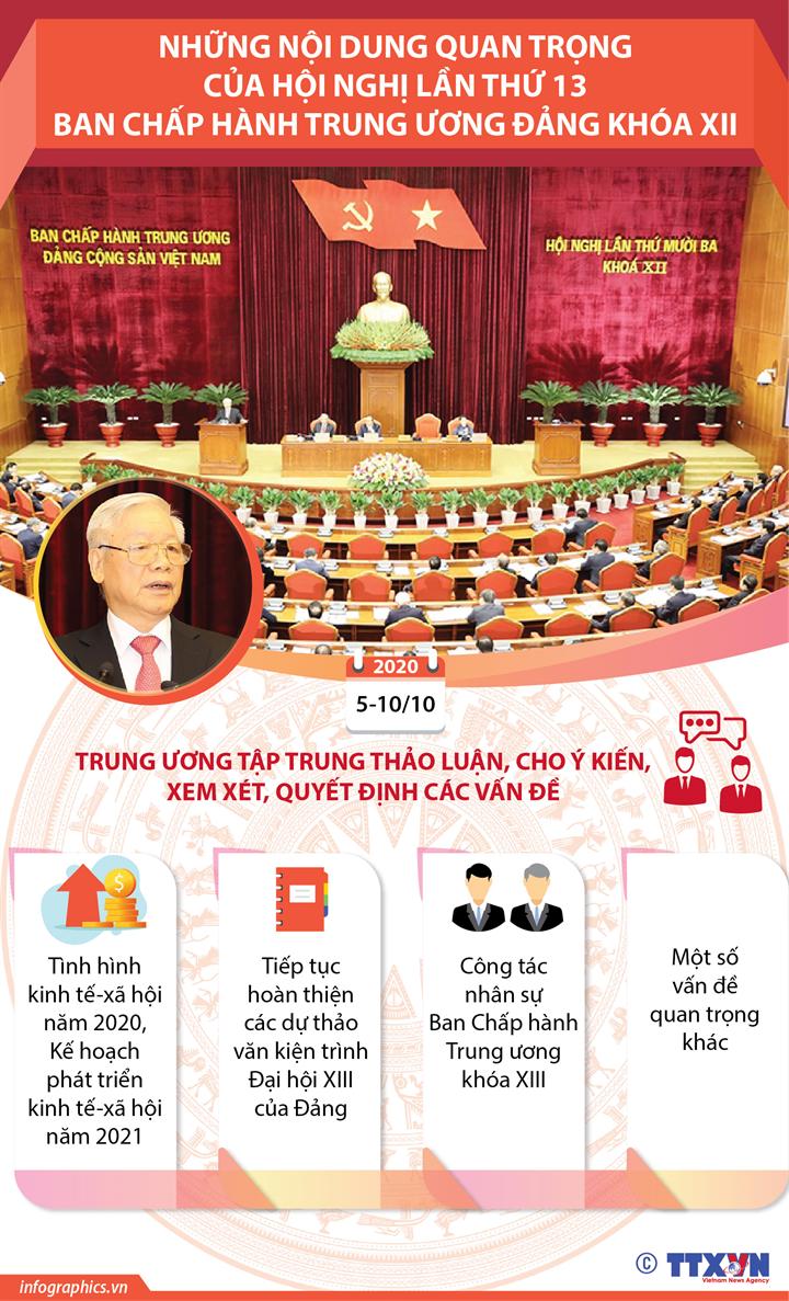 Những nội dung quan trọng của Hội nghị lần thứ 13 Ban Chấp hành Trung ương Đảng khóa XII