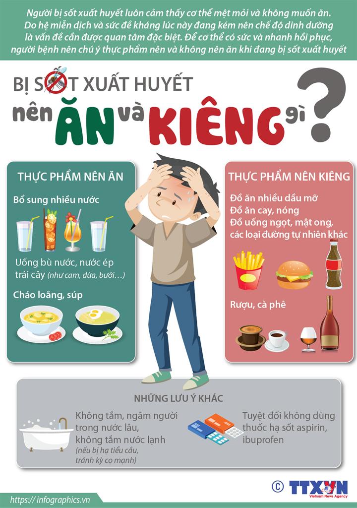 Bị sốt xuất huyết nên ăn và kiêng gì?