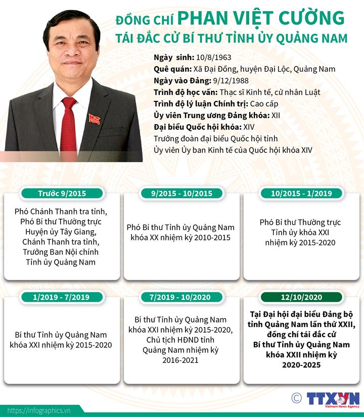 Đồng chí Phan Việt Cường tái đắc cử Bí thư Tỉnh ủy Quảng Nam