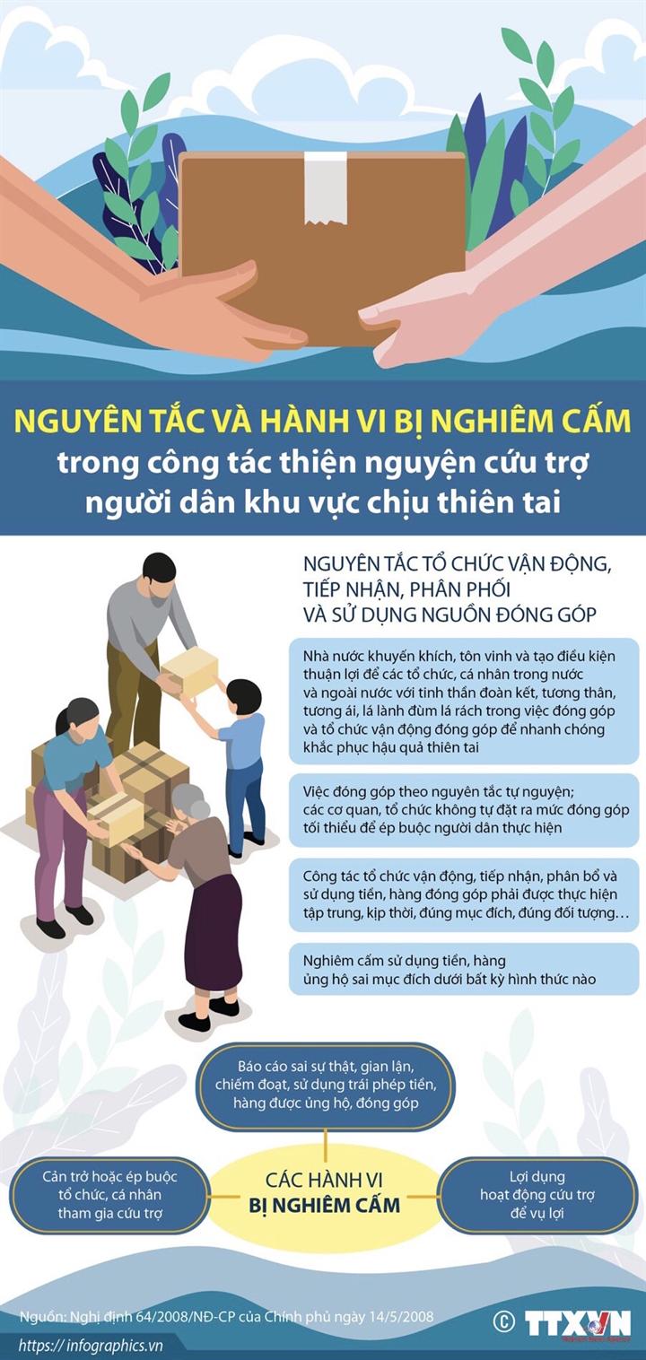 Nguyên tắc và hành vi bị nghiêm cấm trong công tác thiện nguyện cứu trợ người dân khu vực chịu thiên tai