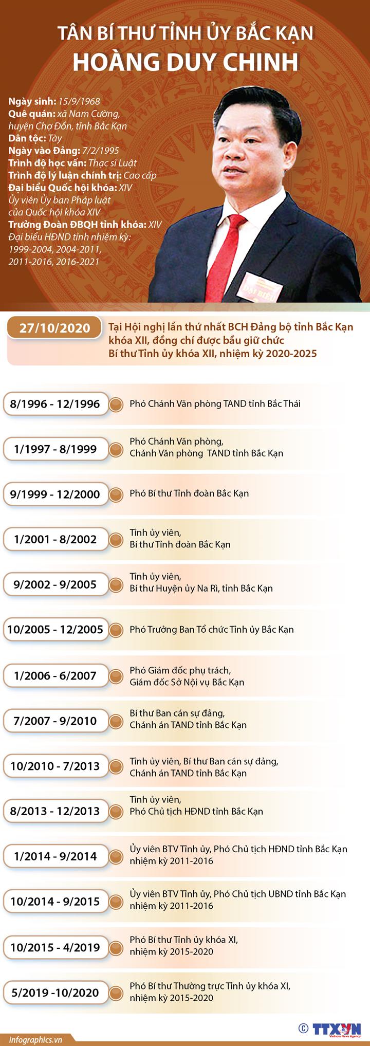 Tân Bí thư Tỉnh ủy Bắc Kạn Hoàng Duy Chinh