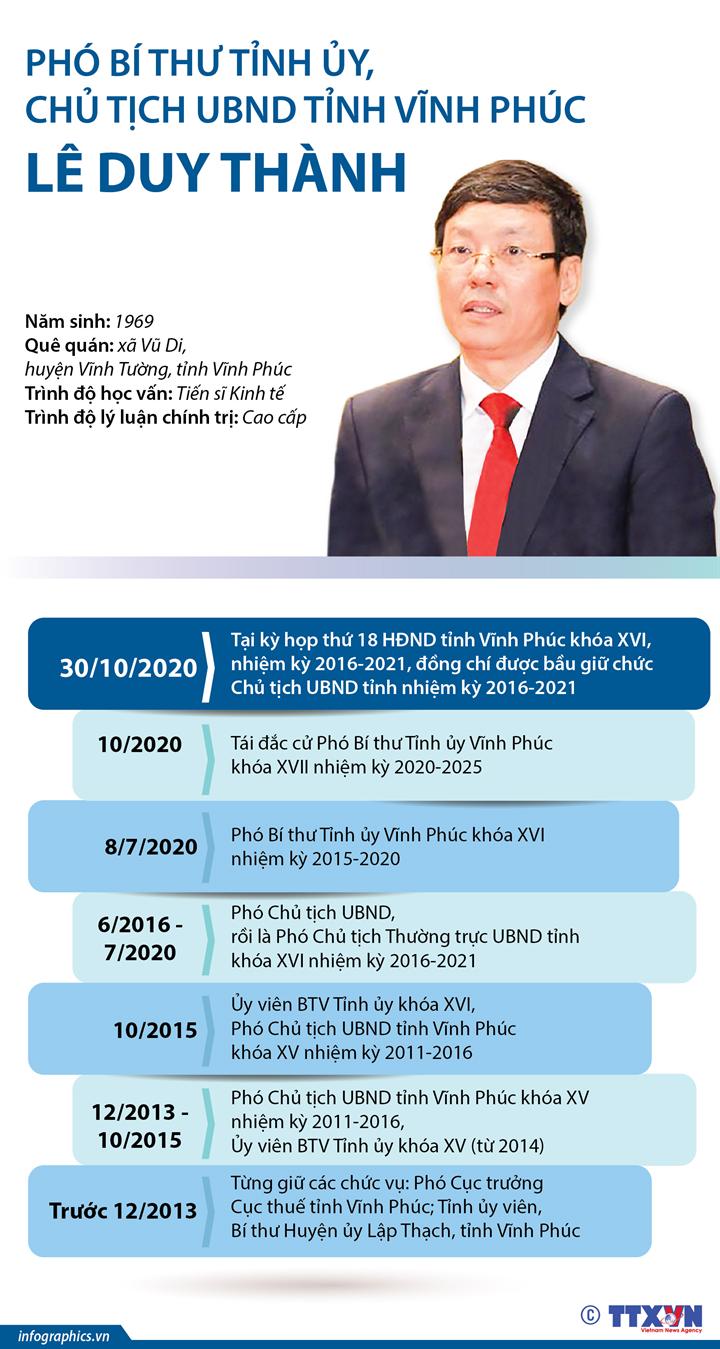 Phó Bí thư Tỉnh ủy, Chủ tịch UBND tỉnh Vĩnh Phúc Lê Duy Thành