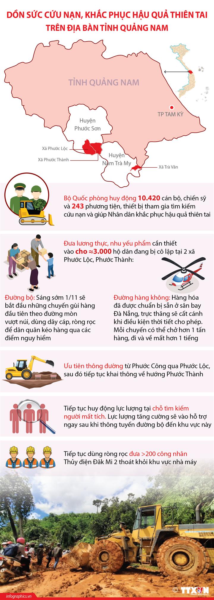 Dốc sức cứu nạn, khắc phục hậu quả thiên tai trên địa bàn tỉnh Quảng Nam
