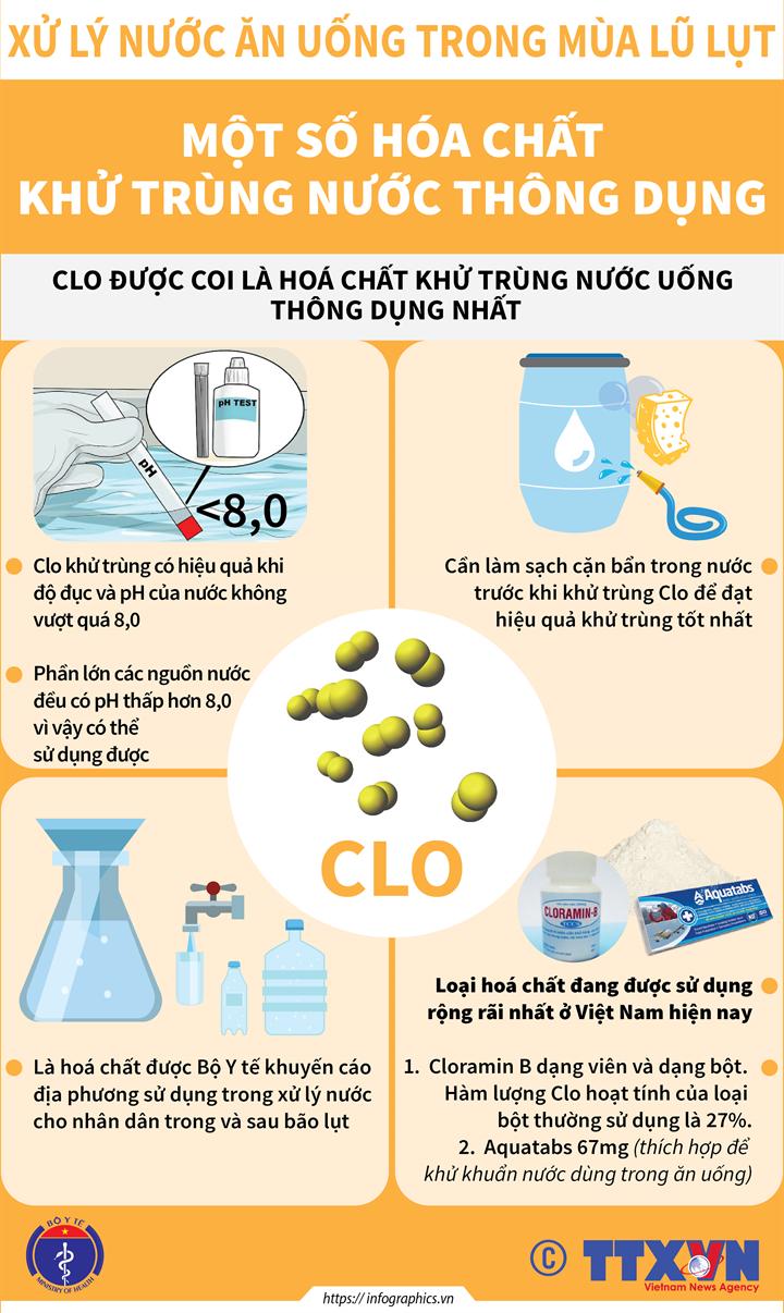 Xử lý nước ăn, uống và sinh hoạt sau bão lụt: Một số hóa chất khử trùng nước thông dụng