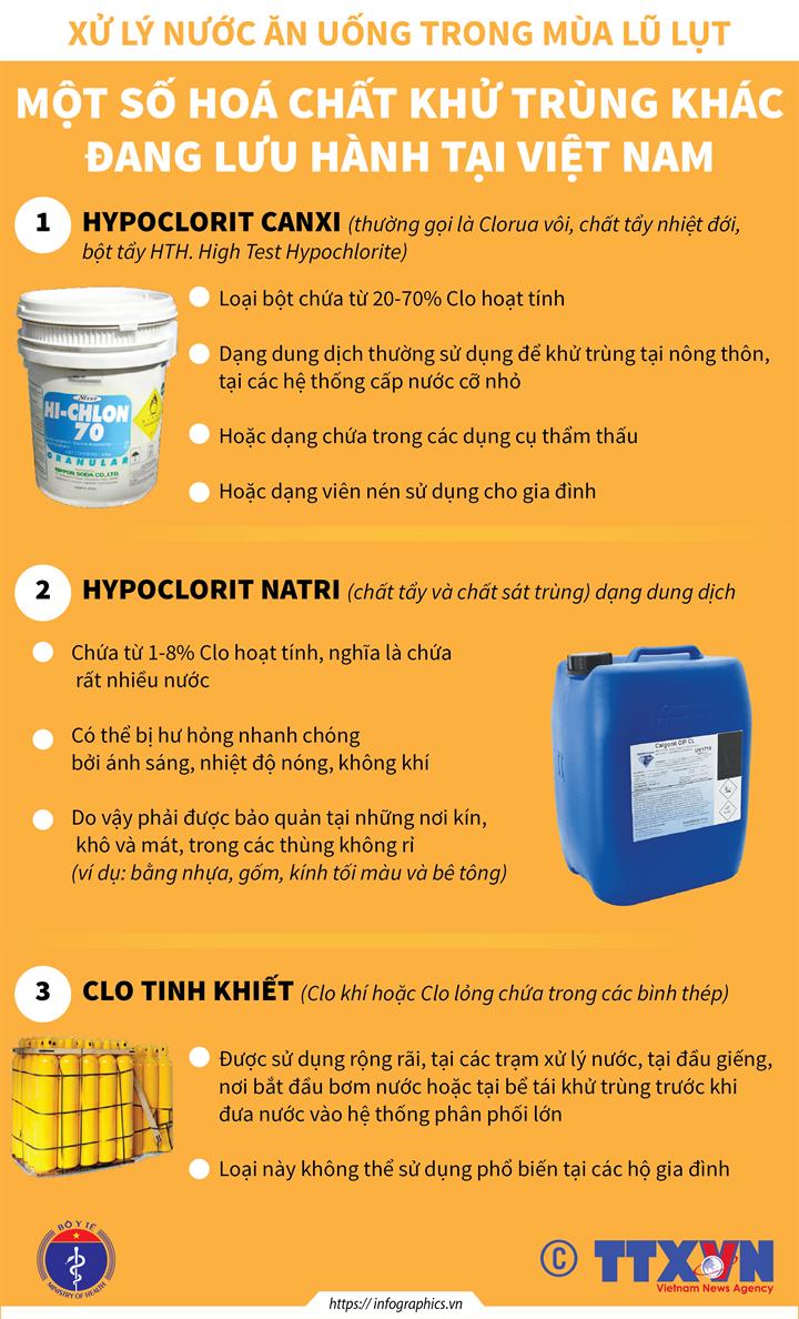 Xử lý nước ăn, uống và sinh hoạt sau bão lụt: Một số hoá chất khử trùng khác đang lưu hành tại Việt Nam