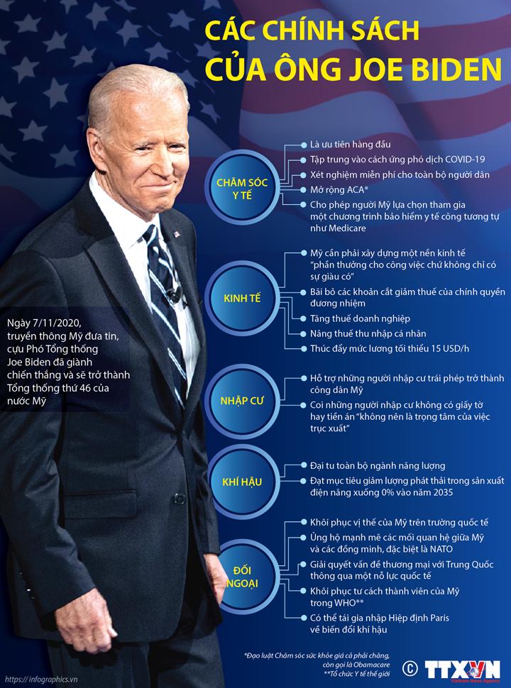 Các chính sách của ông Joe Biden
