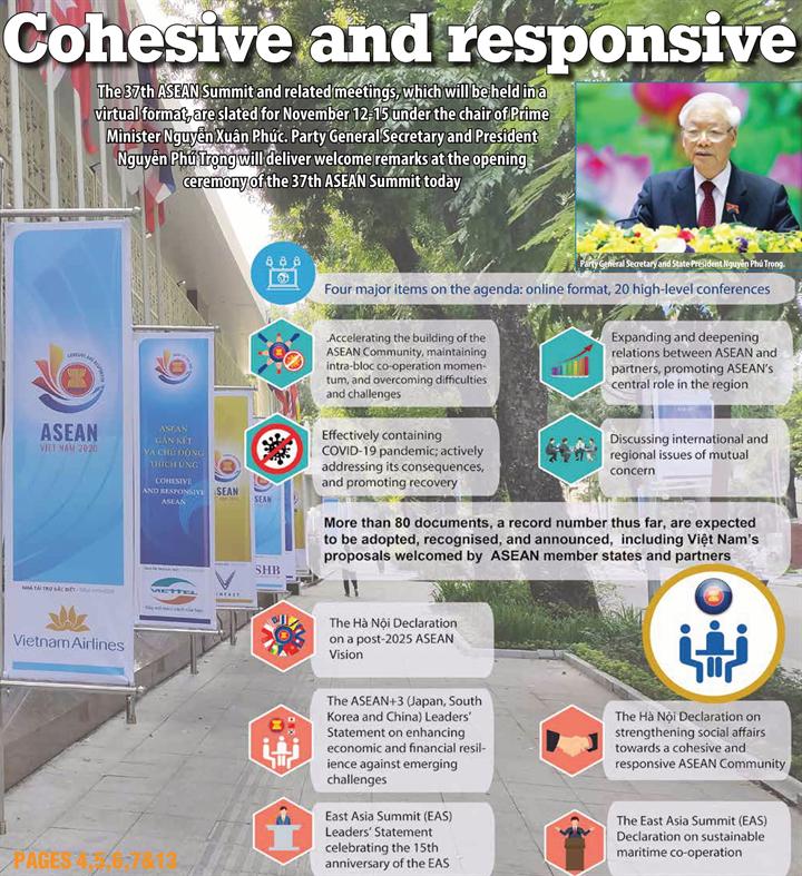 37th ASEAN Summit kicks off