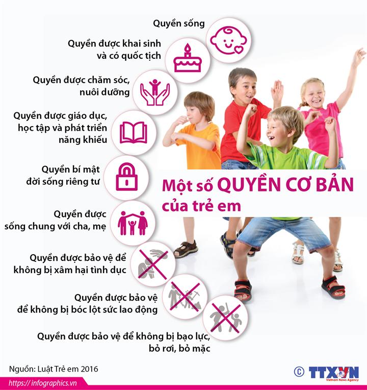 Một số quyền cơ bản của trẻ em
