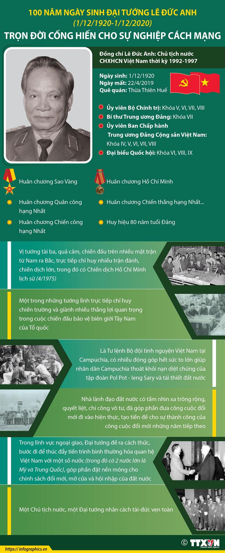 100 năm ngày sinh Đại tướng Lê Đức Anh (1/12/1920-1/12/2020): Trọn đời cống hiến cho sự nghiệp cách mạng