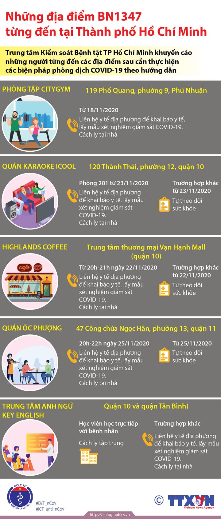 Những địa điểm BN1347 từng đến tại Thành phố Hồ Chí Minh