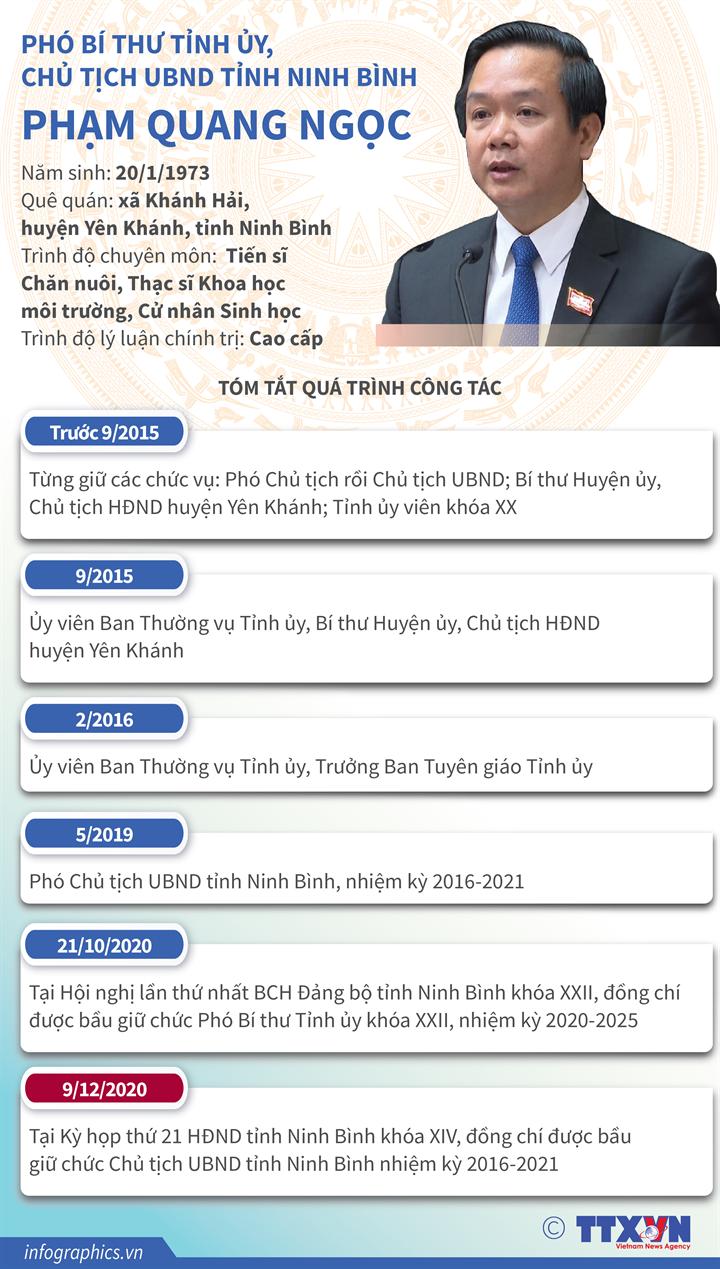 Phó Bí thư Tỉnh ủy, Chủ tịch UBND tỉnh Ninh Bình Phạm Quang Ngọc