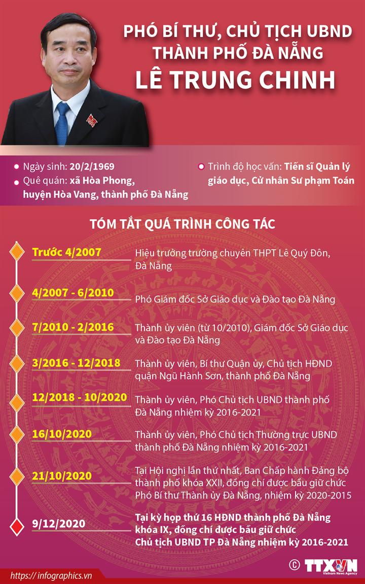 Phó Bí thư, Chủ tịch UBND thành phố Đà Nẵng Lê Trung Chinh
