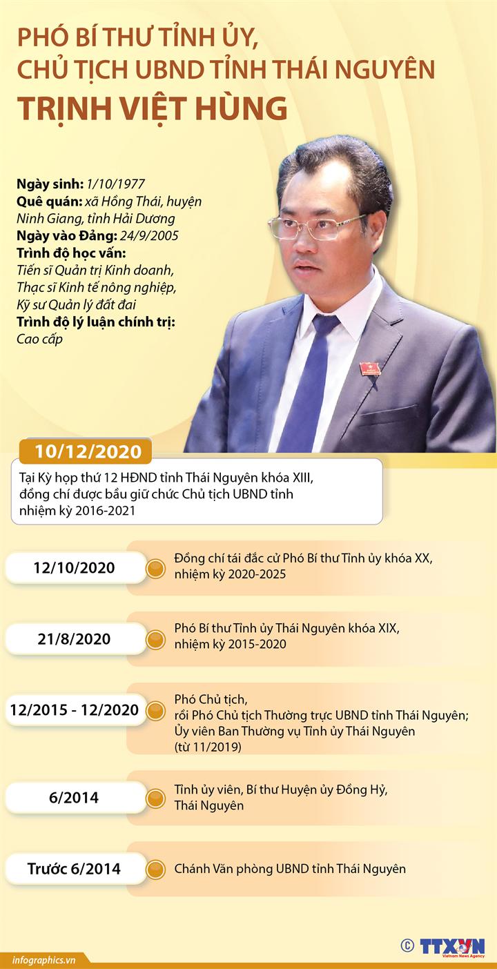 Phó Bí thư Tỉnh ủy, Chủ tịch UBND tỉnh Thái Nguyên Trịnh Việt Hùng