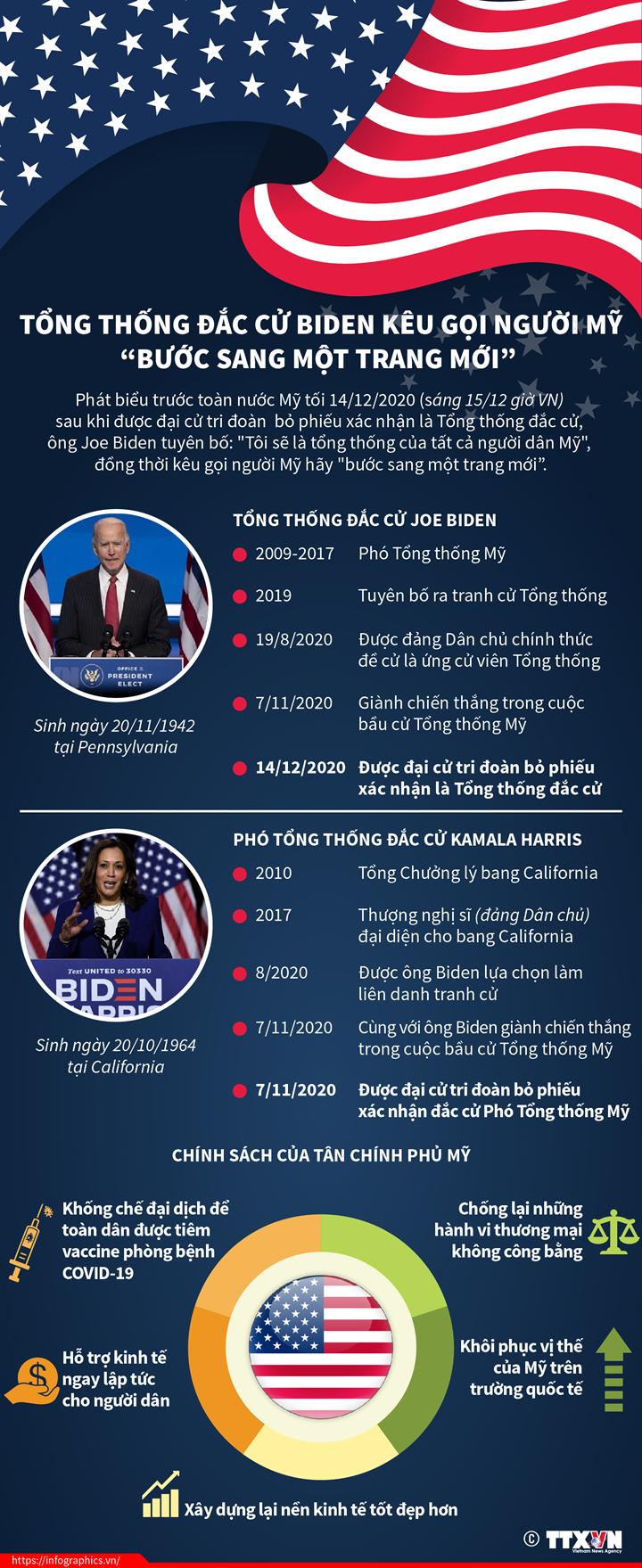 """Tổng thống đắc cử Biden kêu gọi người Mỹ """"bước sang một trang mới"""""""